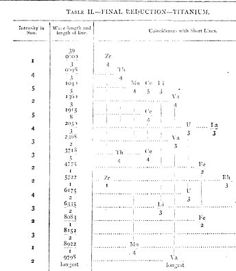 [merged small][merged small][merged small][merged small][merged small][ocr errors][merged small][ocr errors][merged small][merged small][merged small][ocr errors][ocr errors][merged small][merged small][merged small][merged small][ocr errors][merged small][merged small][merged small][merged small][merged small][merged small][merged small][merged small][merged small][merged small][merged small][ocr errors][merged small][merged small][merged small][merged small][merged small]