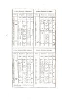 Strona 10