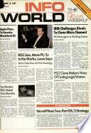 14 Gru 1987