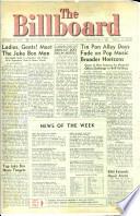 15 Paź 1955