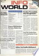 13 Kwi 1987