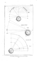 Strona 110