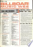 8 Gru 1962