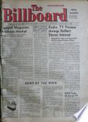24 Lut 1958