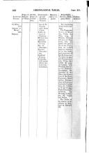 Strona 368