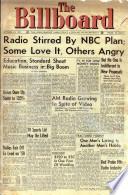 20 Paź 1951