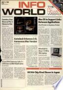 2 Maj 1988