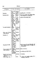 Strona 132