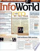8 Kwi 2002