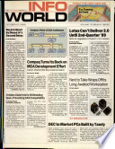 10 Paź 1988