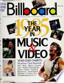 28 Gru 1985